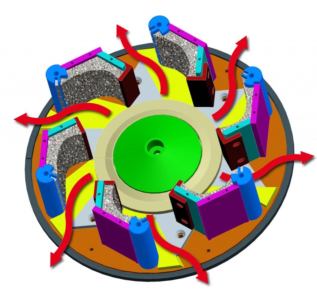 VSI Rotor