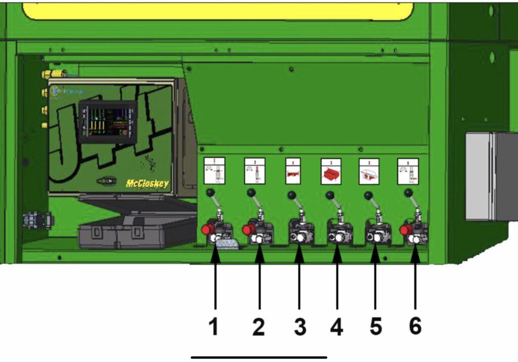 hydraulische aandrijving van componenten